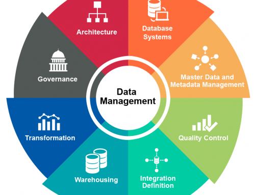Hvorfor trenger aktørene i BAE-næringen en strategi for dataforvaltning?